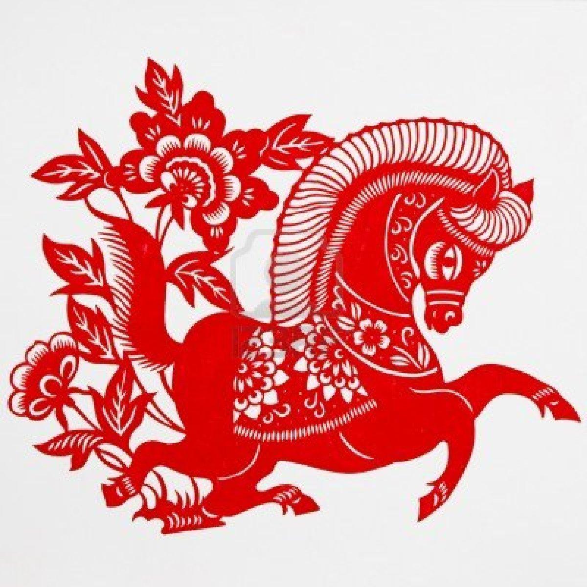 Happy Lunar New Year!   Resource Pro